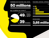 M Magazine, Jack Ma Infographic