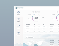 Conversion Framework dashboard UI