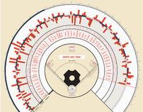 Baseball Season Tracker