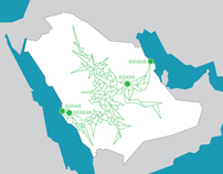 KACARE | King Abdullah atomic and renewable energy city