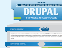 Drupal infographic /website