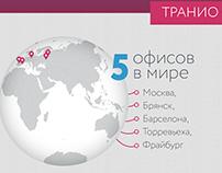 Инфографика: Бизнес на расстоянии звонка