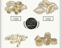 Italian food - pasta types