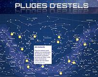 Infografia interactiva 'Pluges d'estels