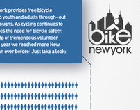 Bike New York By The Numbers // Infographics