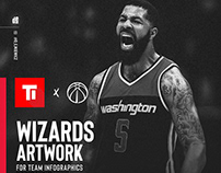 Washington Wizards Social Media Package 2018-19