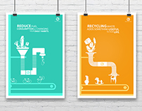 Campaign on Reduce, Reuse and Recycle