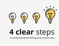 Understand bootstrap grid classes idea