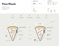 The Rituals of Sharing Pizza
