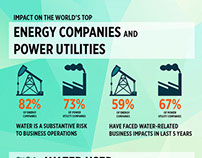 Water Use in Power - InfoGraphics