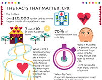 The Facts that Matter: CPR