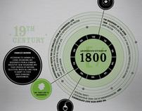 Adam Infographic 2