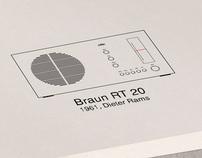 Braun Tribute Posters