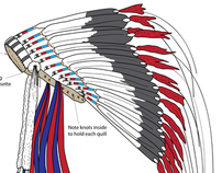 Technical Illustration-Native Americans