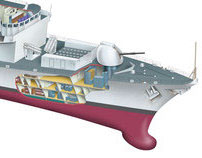 Technical Illustration-Warships
