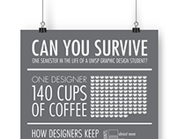 Can You Survive Infographic Poster