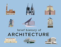 Brief History of Architecture