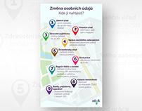 Infographics (client: Edufi.cz)