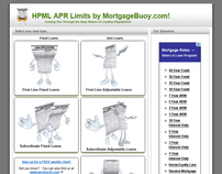 Higher-Priced Mortgage Loan Calculator (HPML)