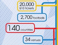 London 2012 Infographics