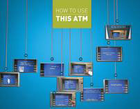 Poster sketches for  ECO BANK Uganda's atm use.