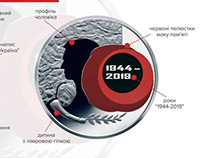 """монета """"75 років визволення України від нацистів"""""""