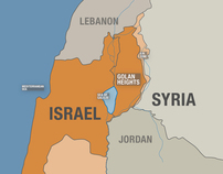 Golan Heights Infographic