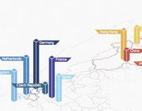 Designer's World (prototype)