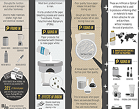 Infographic Collection -  SCPA