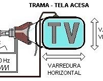 comerciais - TV