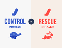 Poster: Control vs. Rescue Inhalers