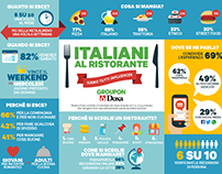 Infografica Food