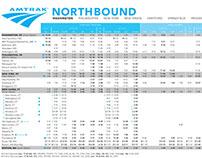 Amtrak Schedule redesign