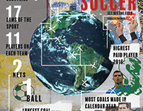 World of Soccer Infographic