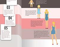 Moral Development Infograph