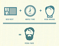 How to Grow a Robust Beard