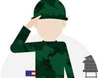 Veterans Infographic