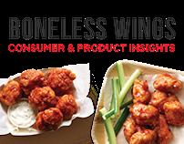 Boneless Chicken Wings Infograph