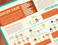GINGER HAIR - INFOGRAPHIC