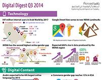 Digital Digest Q3 I Infographic