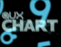 AUX CHART