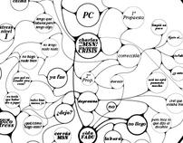 Diseño de Información - Relación: mi vida y la Fadu