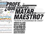 Tipografía 2 - Presupuesto del Sistema Educativo 2008