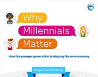 AT&T | Millennials infographic