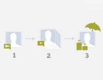 Tellavista Facebook app design