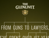 Glenlivet Press Campaign