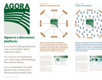 AGORA: A discussion platform