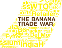 The Banana Trade War (Information Design)