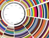 20th Century Color Timeline
