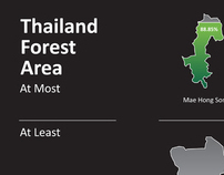 Thailand Forest Area
